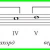 Що таке тетрахорд в музиці? Як співати гаму тетрахорди?